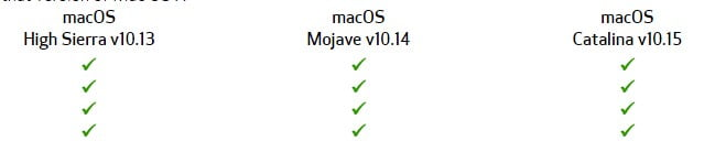 Canon Pixma MG3122 Driver compatibility for Mac OS X
